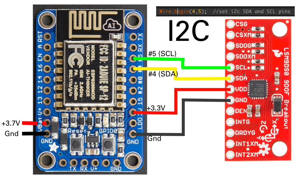 Sensor data transmitted as OSC over Wifi – Huzzah ESP8266